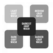 Medium Gray Wash Eternal Ink Wash 30 ml
